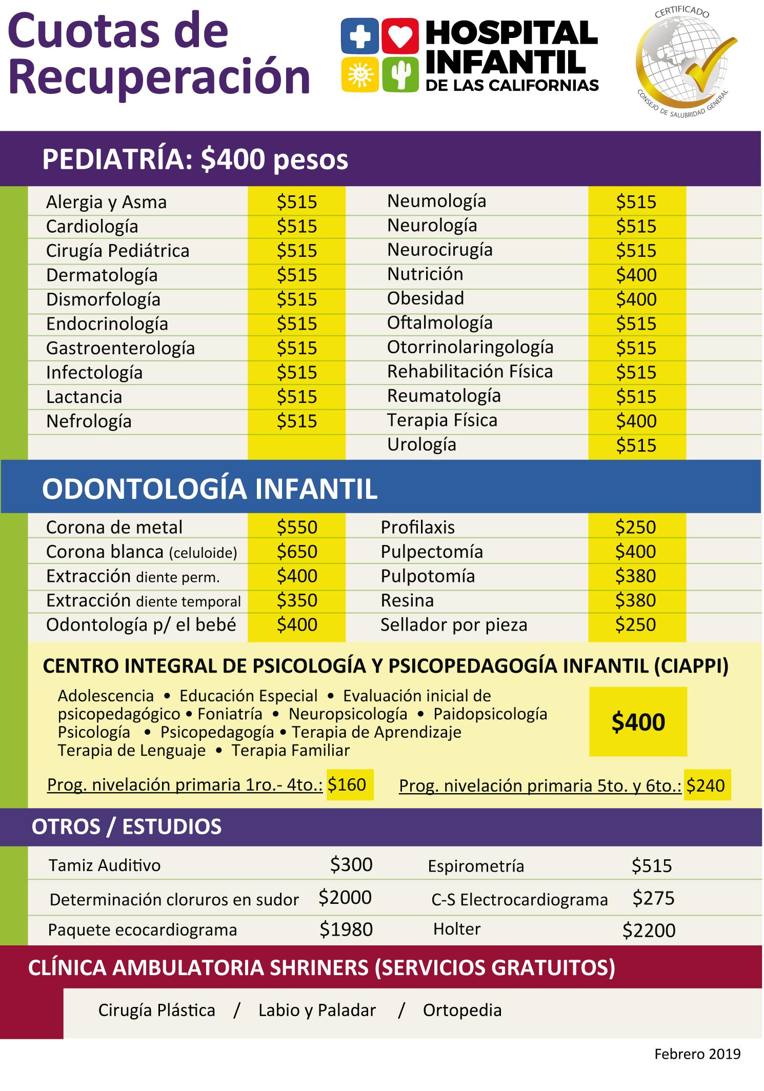 doctor endocrinologo en tijuana